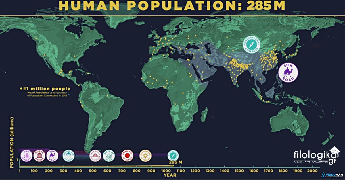αύξηση του παγκόσμιου πληθυσμού filologika.gr