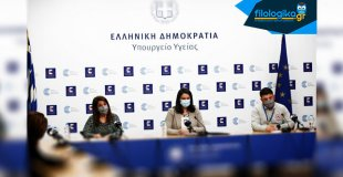 Σχολεία-Κορονοϊός: Άμεσο Κλείσιμο Όλων των Βαθμίδων